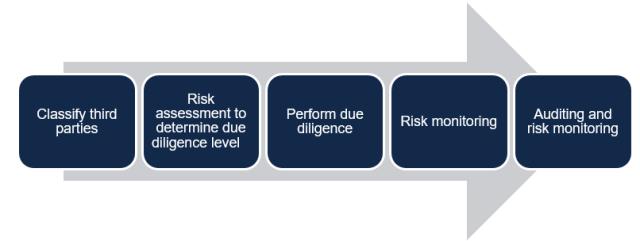 Risktrack